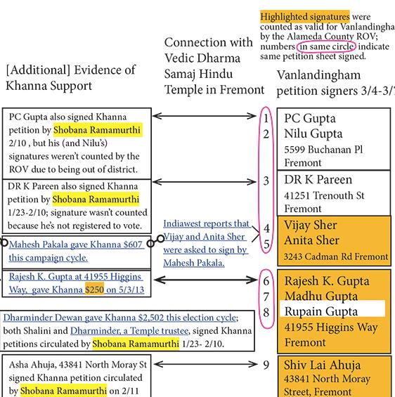 Okuzumi Khanna Vanlandigham research