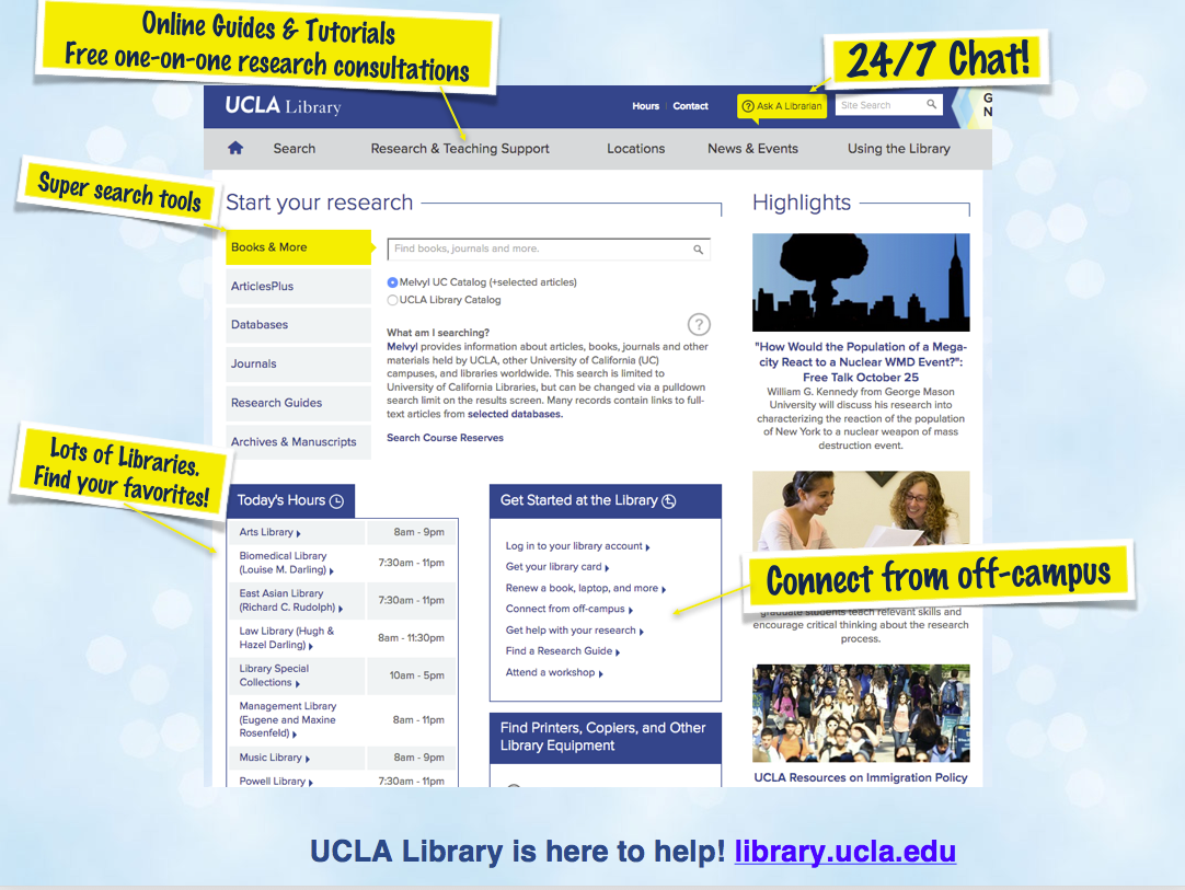 The UCLA Library homepage. Highted links to Research and Teaching Support, Ask a Librarian, Start your research, Connect from Off-campus, and Library hours.