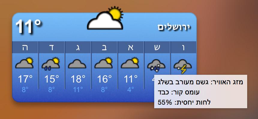 ווידג׳ט מזג האויר