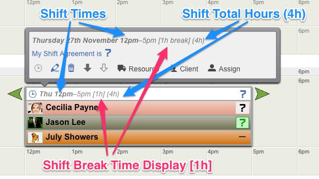 Rota Shift Break Information