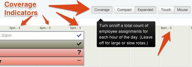 Shift Coverage Indicators
