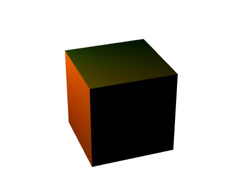 rotating box