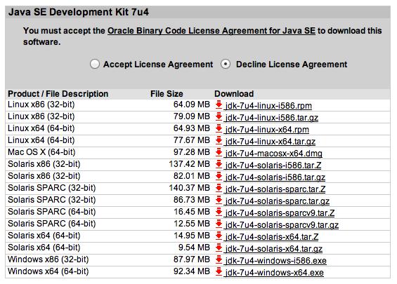 Java SE 7u4 Aceptar licencia para la descarga