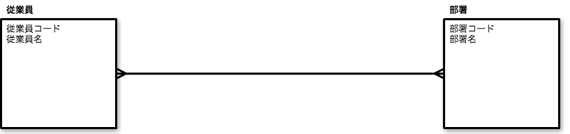 ER図_01