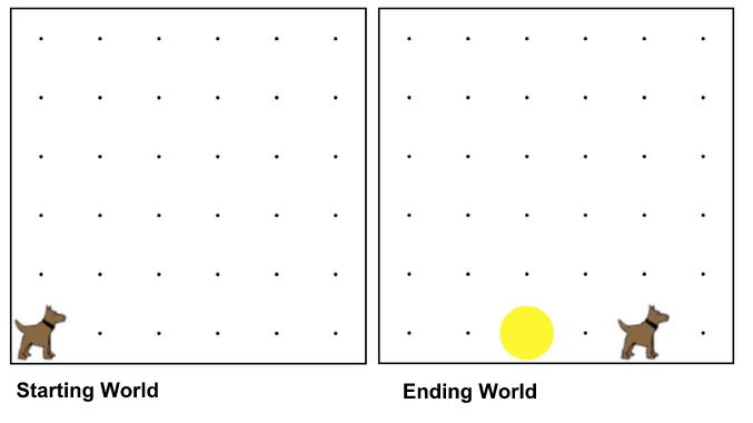 Start and Ending World