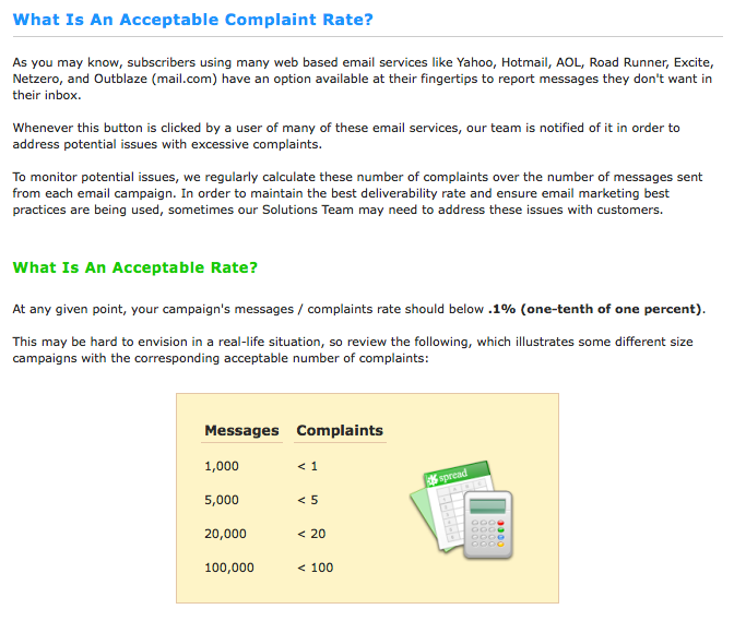 What Is An Acceptable Complaint Rate?