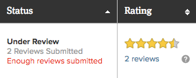 Enough reviews submitted status