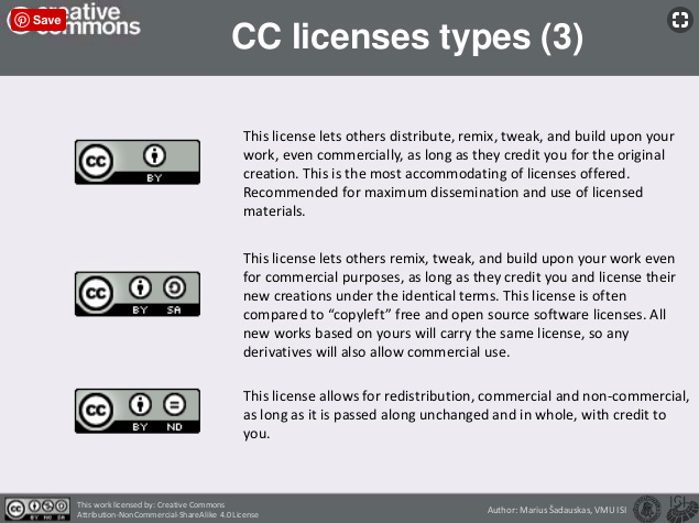 Licenses - Creative Commons